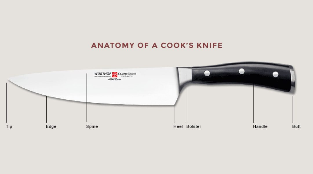 The Right Blade…